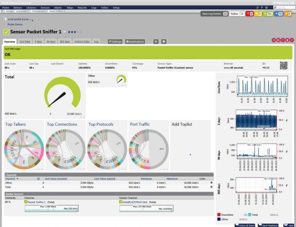 Softworks - dostawca oprogramowania dla firm i organizacji